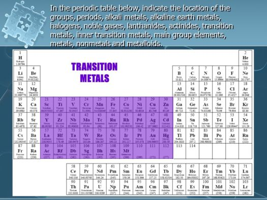 2 where are the alkali metals and halogens located on periodic table exploring the periodic table ppt online periodic table with alkali metals urtaz Choice Image