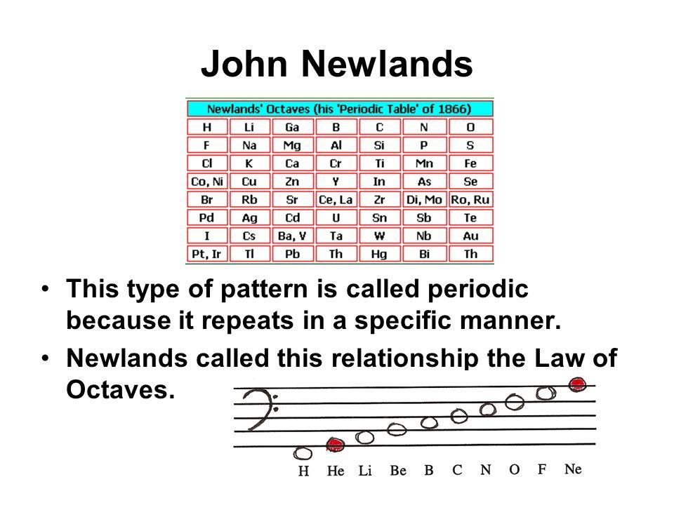John Newlands Periodic Table