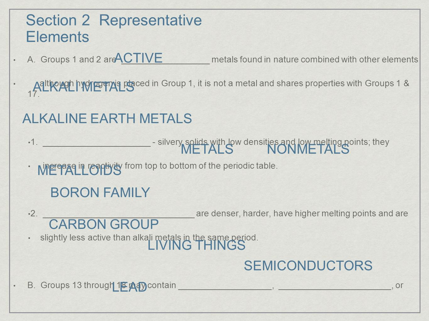 Boron Periodic Table By Itself