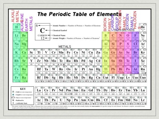 Facts about the oxygen group on periodic table periodic diagrams alkali metals alkaline earth nitrogen periodic table oxygen group choice image images urtaz Choice Image
