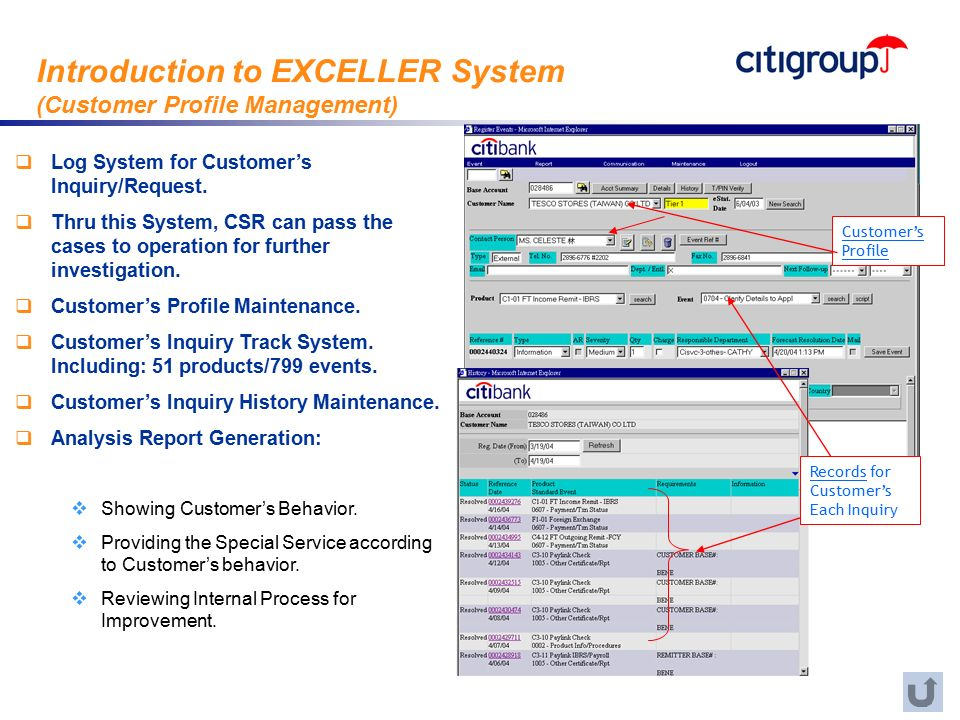 Citigroup® Global Transaction Services