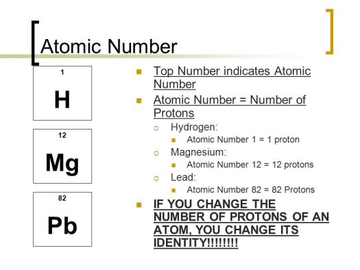 Periodic table lead number of protons periodic diagrams science the atom and periodic table ppt online urtaz Gallery