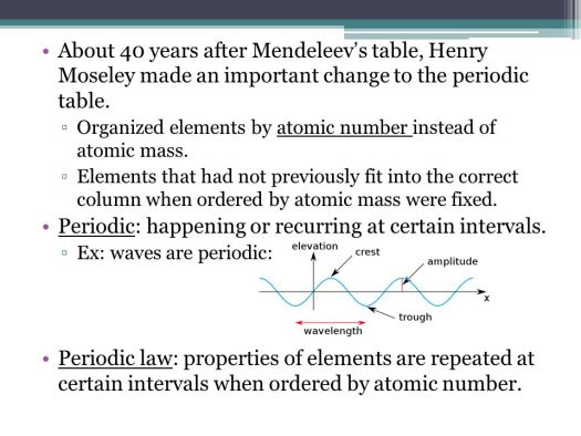 Is the periodic table organized by increasing atomic mass periodic the periodic table chapter ppt online urtaz Choice Image