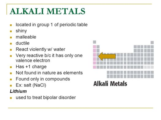 Where are alkali metals found on the periodic table periodic categorize elements as metals nonmetals metalloids and le periodictableoftheelements gif the groups of table periodic periodictable mrstaylor p5 alkali urtaz