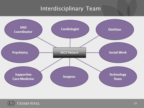 Supportive Care Medicine Bradley T - ppt download