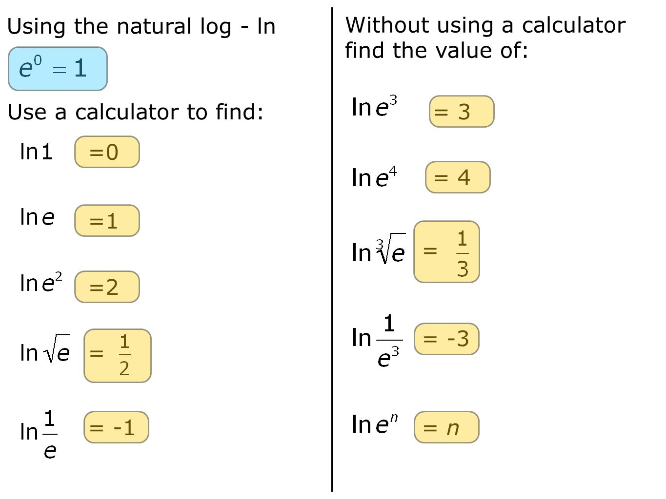 Ln 0 Logarithmic Functions And Graphs Craigecollinsart