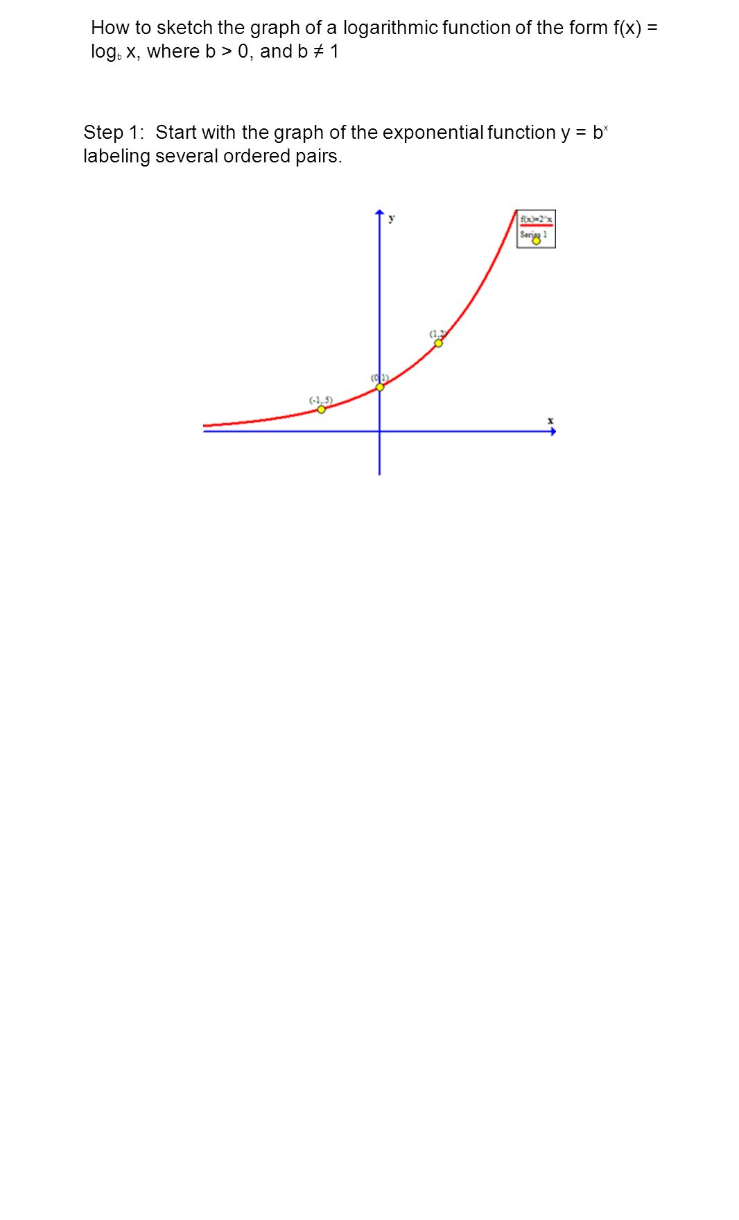 Worksheet Graphing Exponential Functions