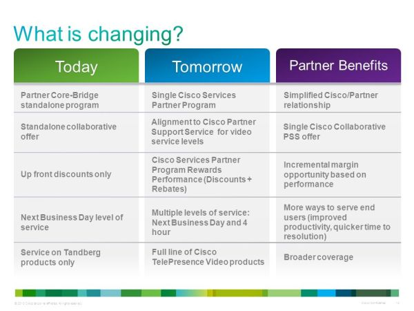 Transitioning Partner Core-Bridge Services to Partner ...
