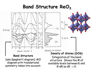 An Introduction to Band Theory, A Molecular Orbital