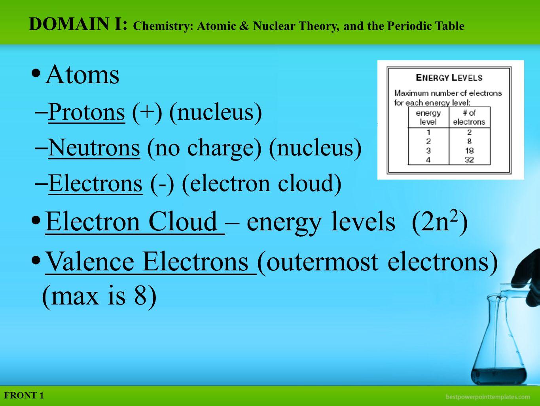 Physical Science Eoct Etowah High School