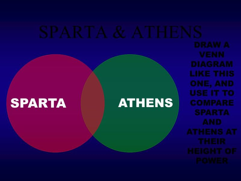 Athens vs sparta venn diagram path decorations pictures full athens vs sparta powerpoint ppt presentation advertisement ccuart Gallery