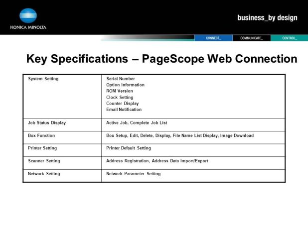 Pagescope Cabinet Pro Wwwredglobalmxorg