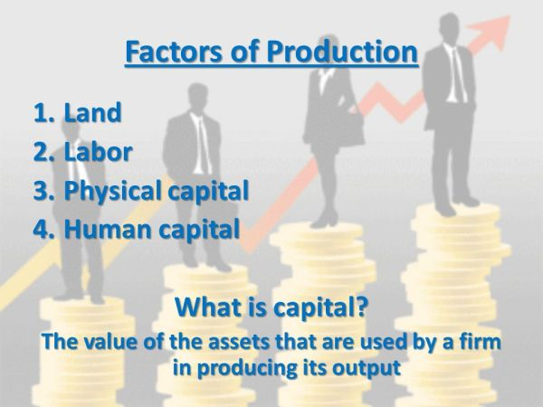 Factors of Production. - ppt video online download