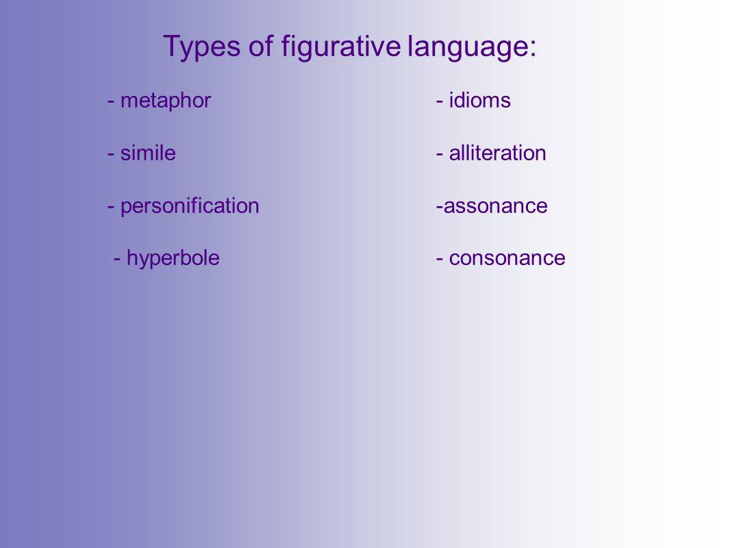 Examining Figurative Language