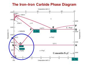 Thermal processing of metals  ppt video online download
