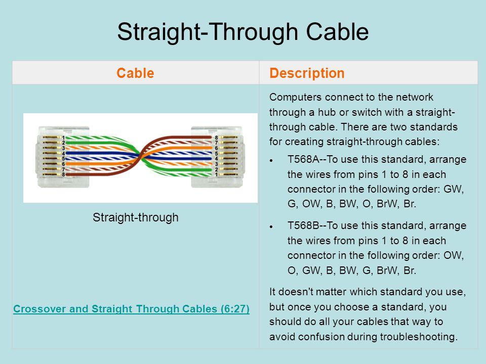 Cat5e Wiring Color Chart Free Wiring Diagrams | Jzgreentown.com
