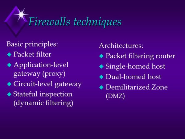 NW Security and Firewalls Network Security - ppt video ...