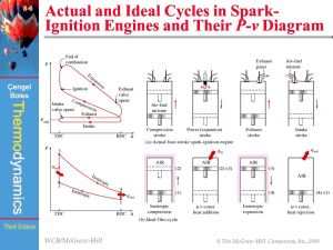 8 CHAPTER Gas Power Cycles  ppt video online download