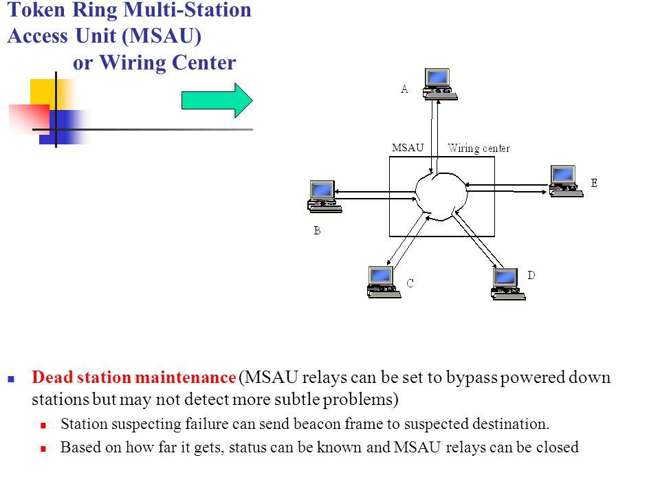 Token+Ring+Multi Station+Access+Unit+%28MSAU%29+or+Wiring+Center?resize\\\\\\\\\\\\\\\=665%2C499 mpc01 wiring diagram whelen mpc03 \u2022 wiring diagram database  at soozxer.org