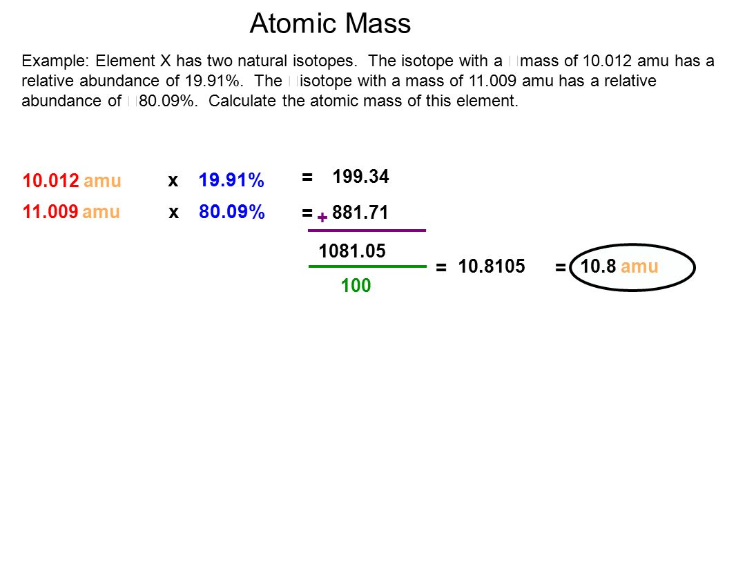Isotopes Atoms Of The Same Element That Different Mass Numbers