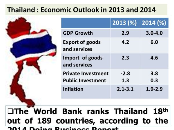 Economic Outlook and Business Opportunities in Thailand by ...