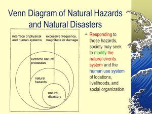 Natural Hazards HO Puising  ppt video online download