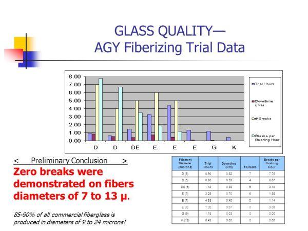 High Intensity Plasma Glass Melter - ppt video online download