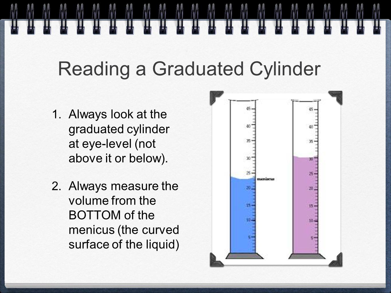 Measurement And Dimensionalysis