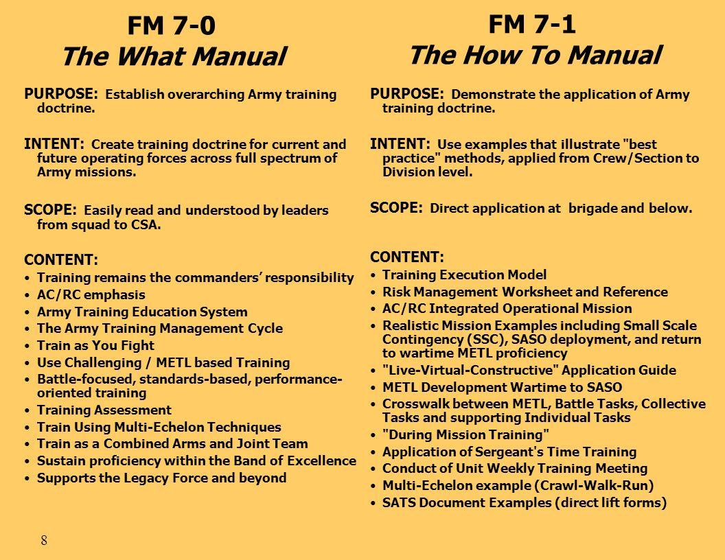 Fm 7 0 Briefing