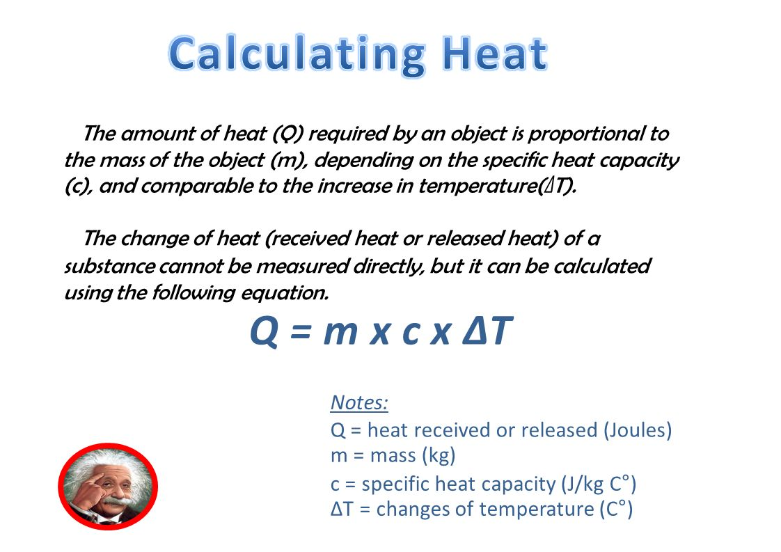 Heat Objectives Matter Evaluation