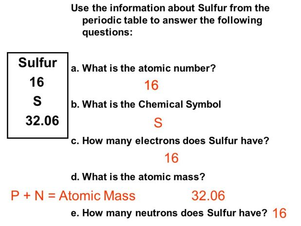 Periodic table sulfur atomic mass periodic diagrams science periodic table sulfur atomic mass brokeasshome com urtaz Image collections