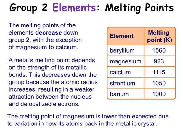 Periodic table of elements group 2 image collections periodic periodic table of elements group 2 brokeasshome 20 group 2 elements melting points the periodic table urtaz Gallery