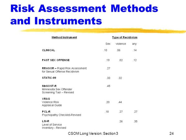 CSOM Long Version: Section 3 - ppt download