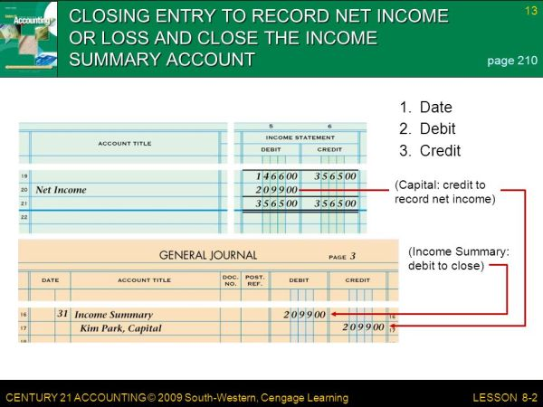 Closing the Accounting Cycle - ppt download