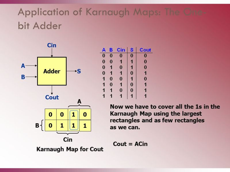 """Map Karnaugh » Free Images 
