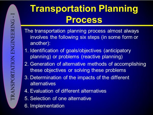 Transportation Engineering - I - ppt video online download