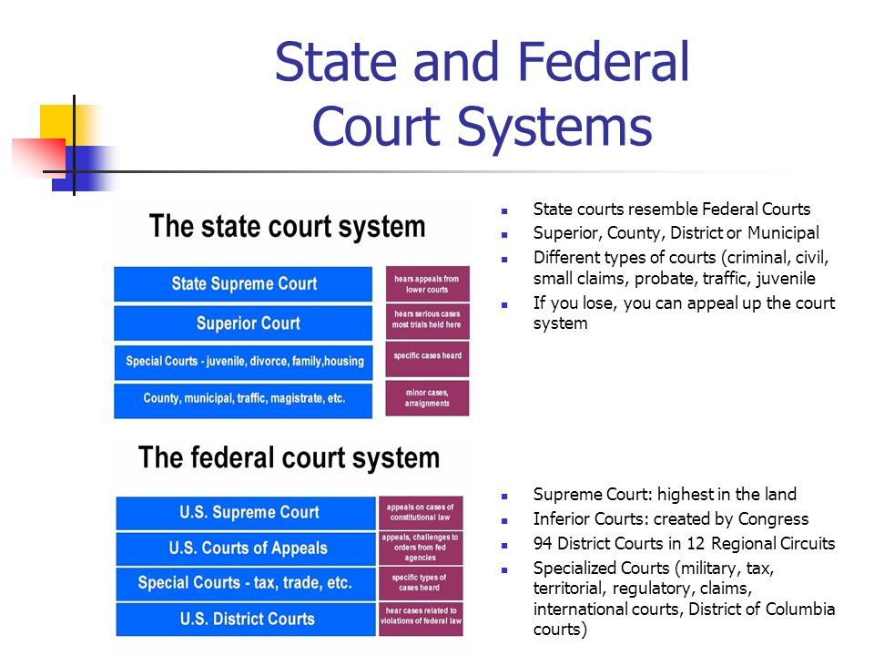 The Federal Court System And Jurisdiction Of Federal And