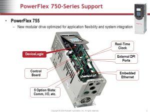 Powerflex 70 Ether Wiring Diagram  Wiring Diagram
