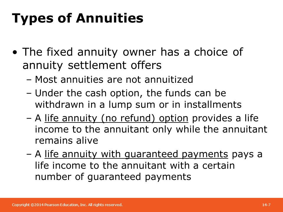 Image Result For Cash Refund Annuity