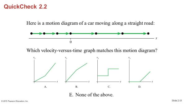 AP Physics, Unit 1, Days 1-2 Objects in Motion. - ppt ...