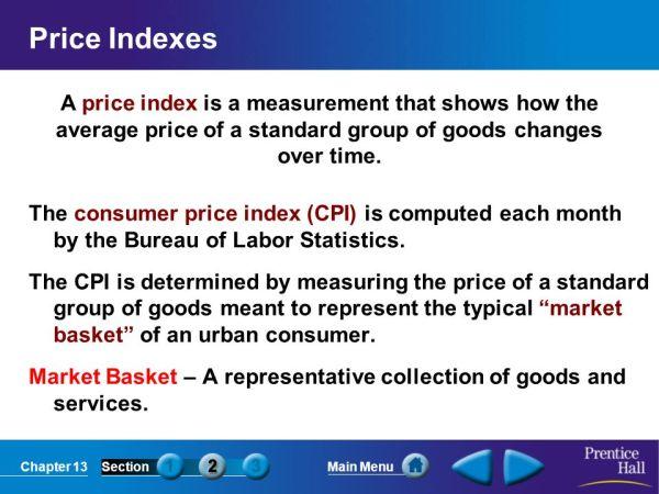 Consumer Price Index Cpi Bureau Of Labor Statistics.html ...