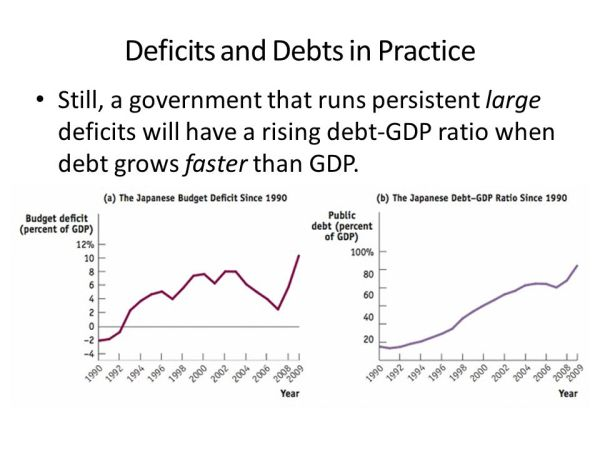 Inflation, Unemployment, and Stabilization Policies - ppt ...