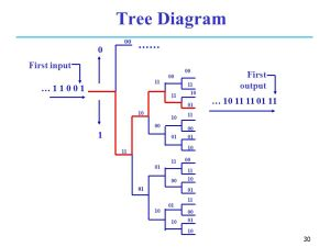 Channel Coding and Error Control  ppt video online download