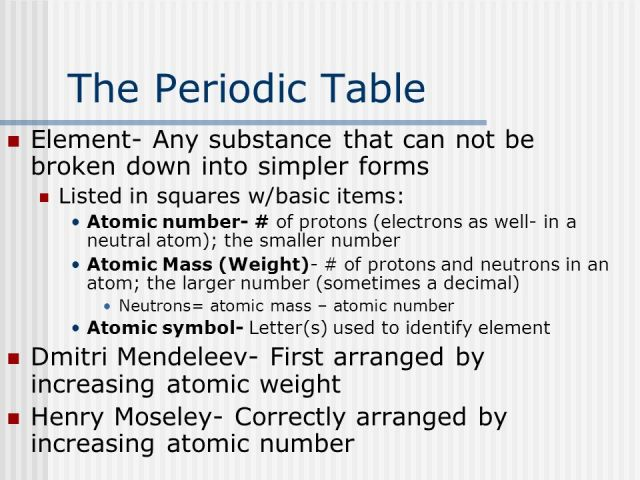 Who arranged the periodic table by atomic number choice image scientist who arranged the periodic table by atomic number science ahsge ii 3 the periodic table urtaz Image collections
