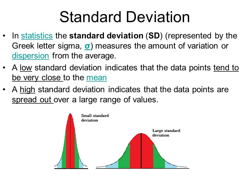 Low Deviation High And Standard