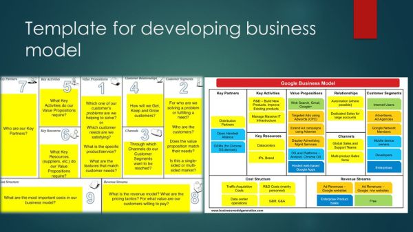Business Model for an Industrial development agency - ppt ...