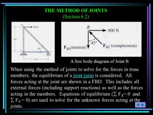 SIMPLE TRUSSES, THE METHOD OF JOINTS, & ZEROFORCE MEMBERS  ppt video online download