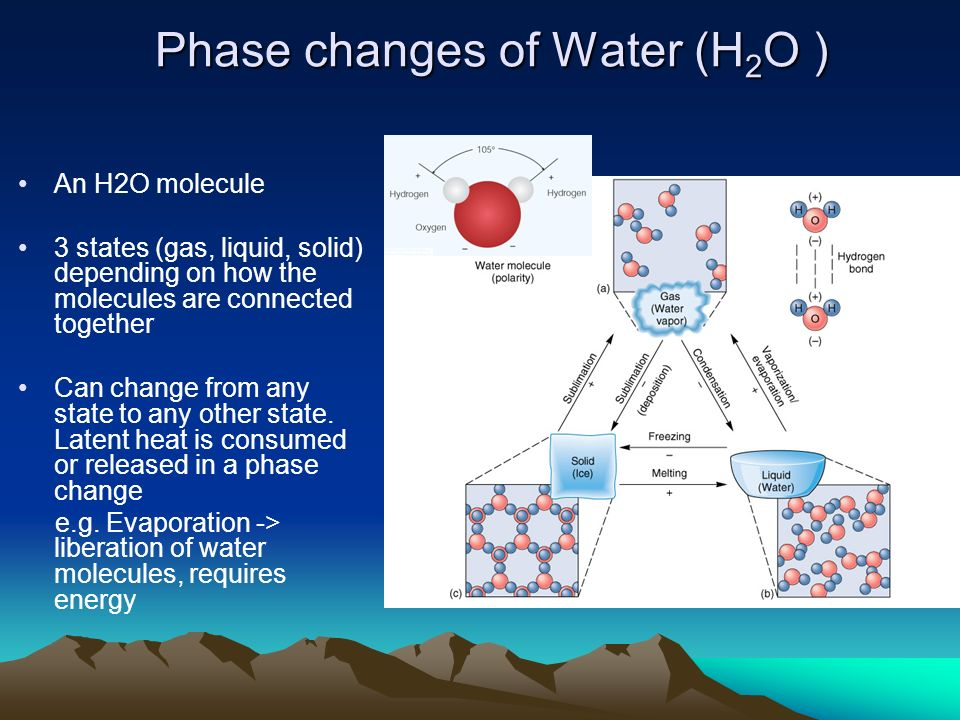 Water Cycle And Phase Change