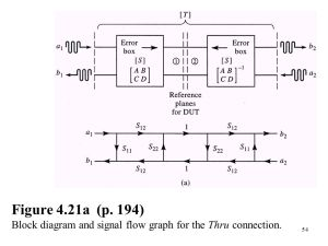 Chapter 4 Microwave Network Analysis  ppt download