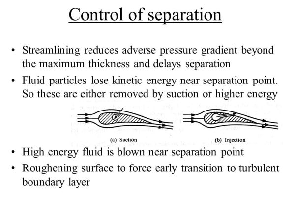 Boundary layer with pressure gradient in flow direction ...